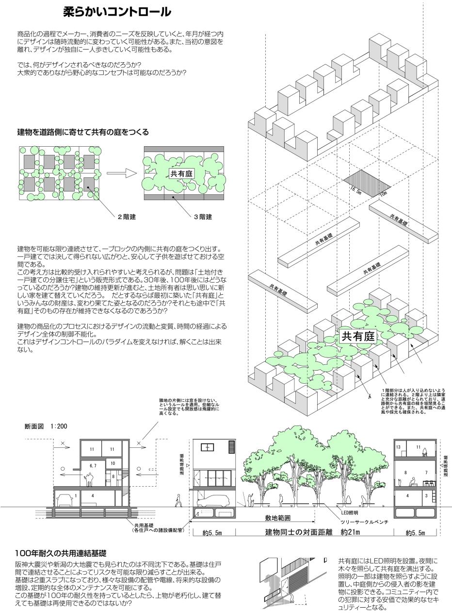 分譲住宅開発コンセプト (1)