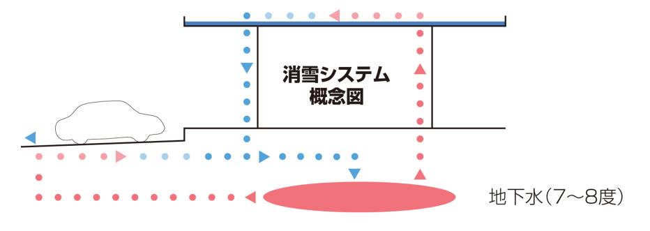 新潟県M社ショールーム計画 (9)